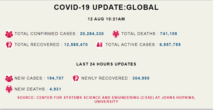 COVID-19 INFECTIONS AND DEATHS