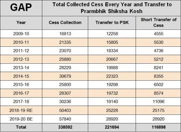 Table Short Transfer of Cess to PSK_0.jpg