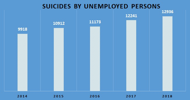 Unemployment Suicides.jpg