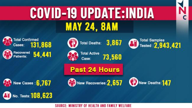 update india infographic 24 May.jpg
